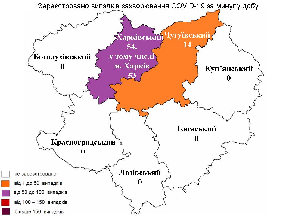 Новости Харькова: Коронавирус отступает