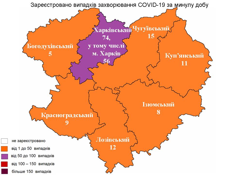 Новости Харькова: Коронавирус по-прежнему смертельно опасен
