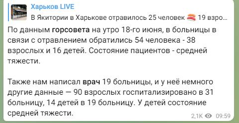Отравление в ресторанах Харькова. Новости Харькова
