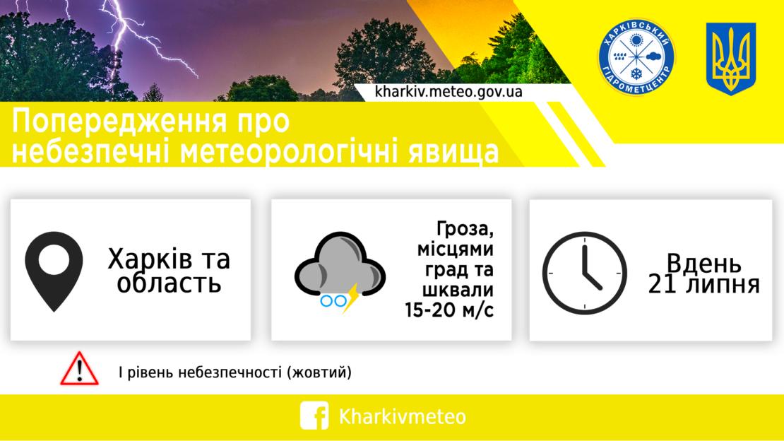 Новости Харькова: Прогноз погоды в городе и области на 21.07.2021