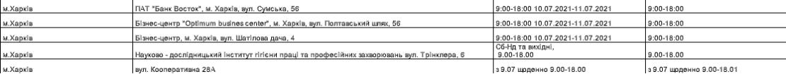 Новости Харькова: Moderna прибыла на Харьковщину