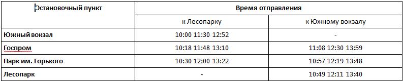 Новости Харькова: В Харькове на маршрут выйдет ретро-трамвай: расписание