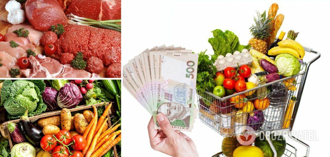 Новости Харькова: Повышение цен на продукты и тарифы в июле