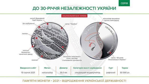 Новости Харькова: Цветная монета ко Дню независимости