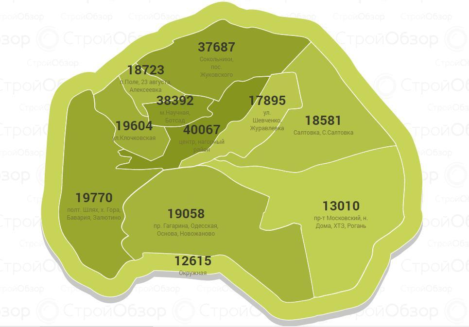 Новости Харькова: Цены на жилье в новостроях по районам