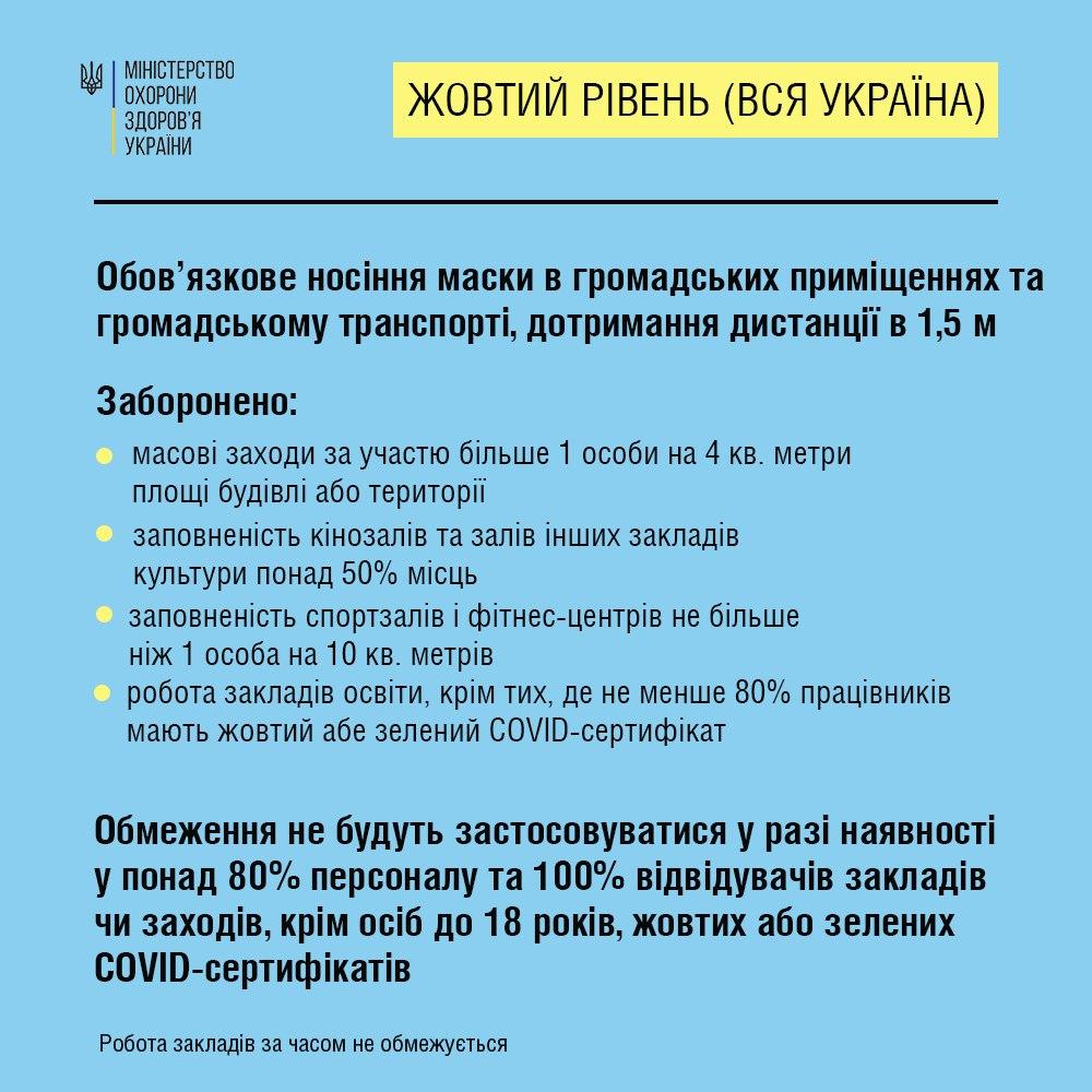 Коронавирус в Украине: Адаптивный карантин продлили до 31.12.21. Когда обновят карантинные зоны